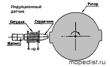 Мопед альфа датчик холла схема 6