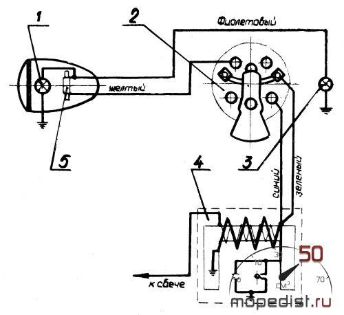 Рис. 8. Схема электрооборудования 1 - лампа фары; 2 - переключатель света; 3 - лампа заднего фонаря; 4 - магнето; 5...