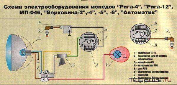 Схема проводки на ригу