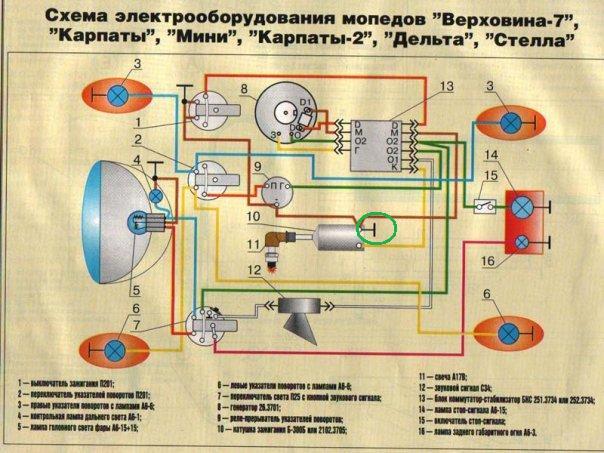 Схема неисправности скутера
