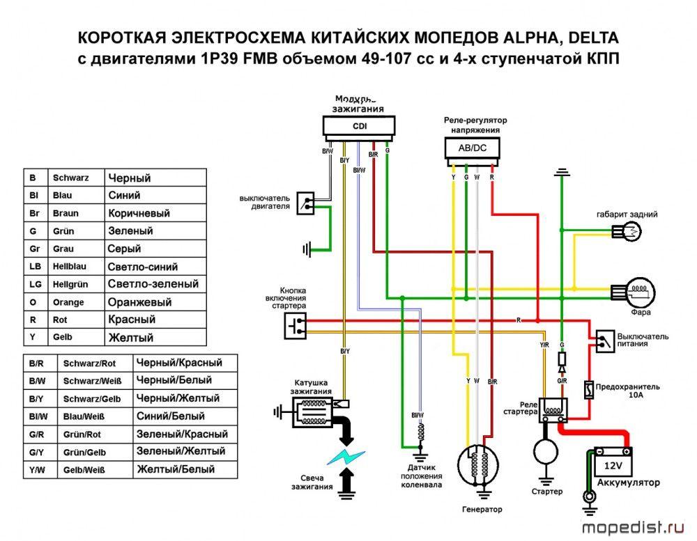 схема проводки на скутер дефиант