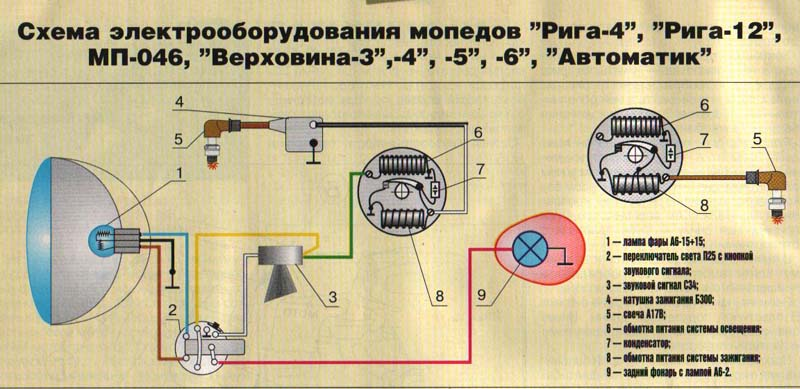 Электросхема мопедов