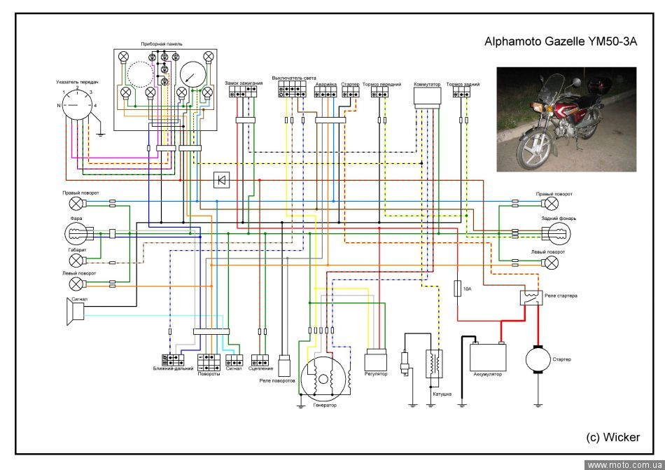 Электросхема Alphamoto Gazelle