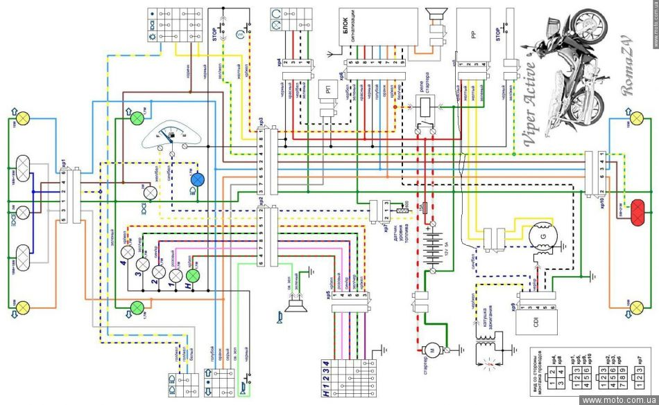 kymco wiring diagram kymco wiring diagram instructions