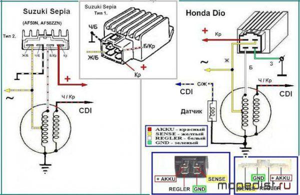Электрическая схема проводки мопеда Альфа